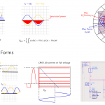 Linear RF Power Amplifier (PA) Design Theory and Principles online course – RAHRF562